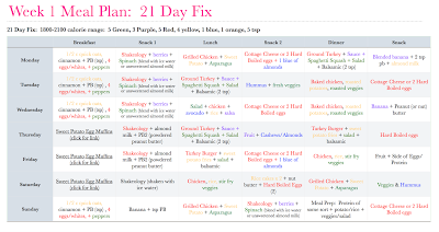 21 day fix, meal plan, easy, simple, clean eating, healthy, workout, fitness, bootcamp, nutrition