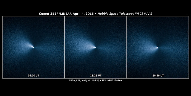 Comet 252P/LINEAR as it passed by Earth. Credits: NASA, ESA, and J.-Y. Li (Planetary Science Institute)