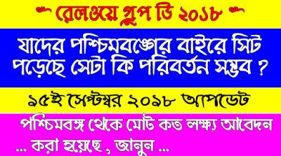 Railway Group D update 15 September রেলের Group D  পরীক্ষার বিরাট আপডেট