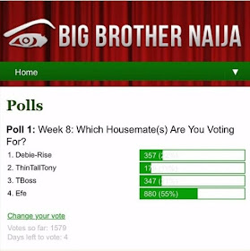 #BBNaija: Early Morning Online Polls Shows That Efe Is Leading Other Nominated Housemates... (Photo)