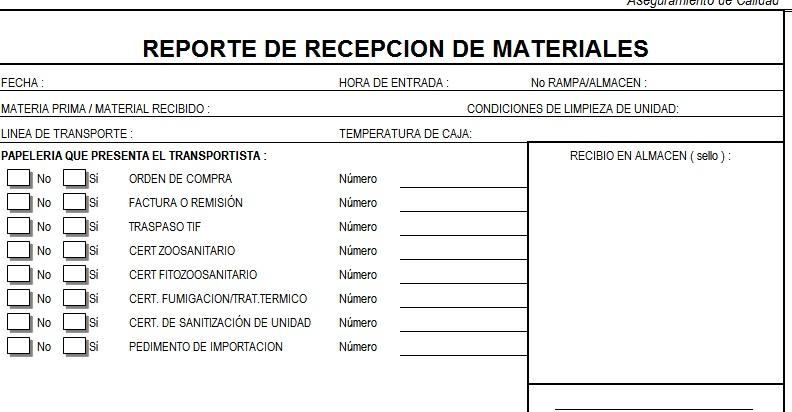 Inocuidad y calidad en alimentos bebidas formato para for Manual de procedimientos de alimentos y bebidas de un hotel