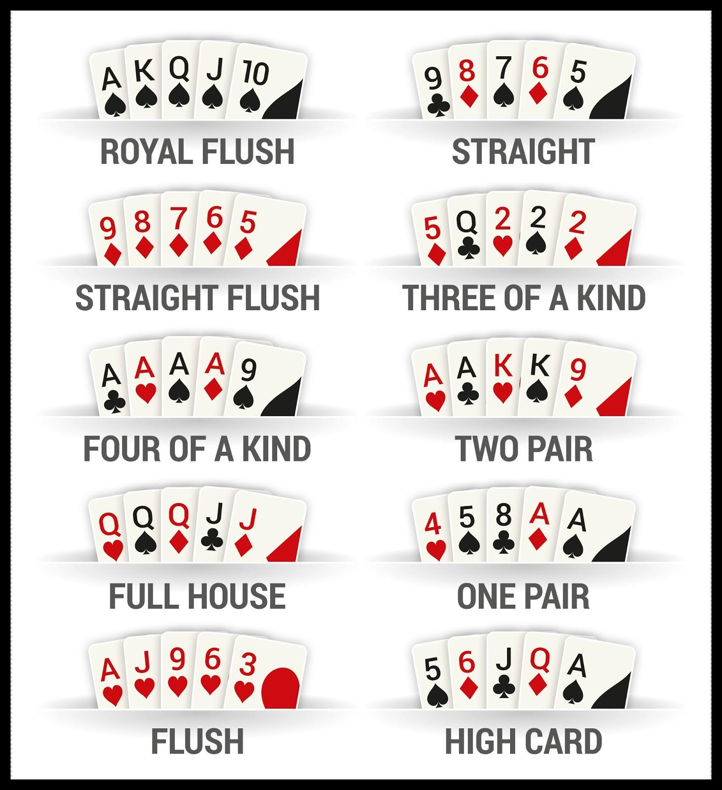 Cara Bermain Poker Di Asliqq