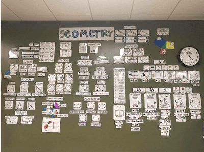 Classroom math word wall photos shared by Teachers! This one is from Ms. Koehler.
