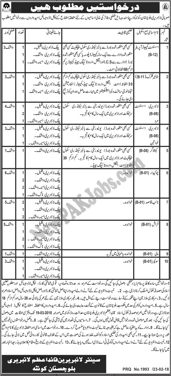Provincial-Library-Quetta-Jobs-Latest-Today