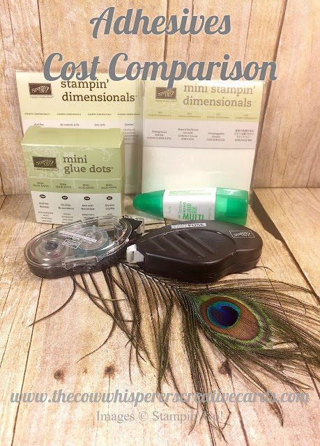 tip, adhesive, cost comparison, tombo, glue, dimensionals, glue dots, snail, fast fuse