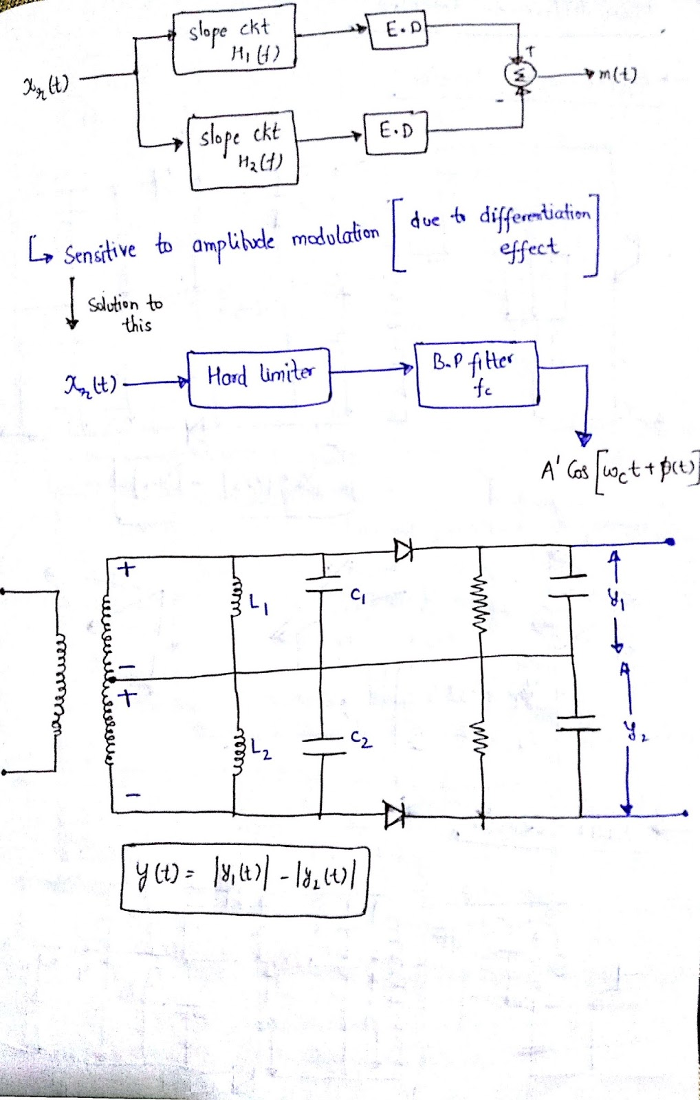 Angle Modulation Techniques And Fm Receivers Ece 3001 Am Modulator Circuit Pulse Schemes Pam Ppm Pwm Generation Detection Code Conversion Of To Multiplexing Fdm Tdm