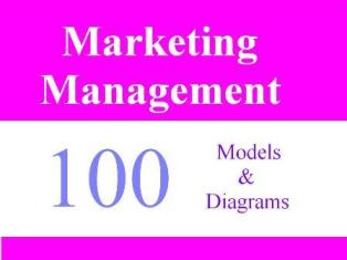 ppt marketing management 100 models and diagrams ppt download ppt