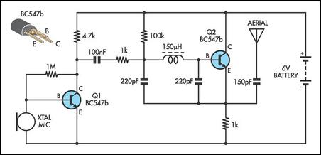 Simple AM Transmitter  The    Circuit
