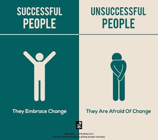 Sebagian dari Kita mungkin merasa marah jika apa yang Kita lakukan sudah  tidak dapat lagi bekerja hanya karena muncul perubahan. 1f6625db8e