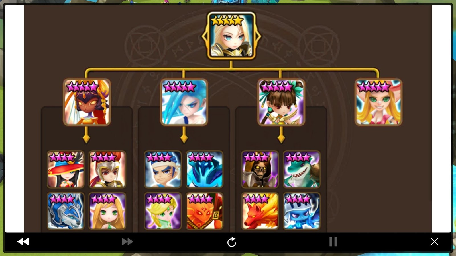 Farm Secret Dungeon Summoners War For Food