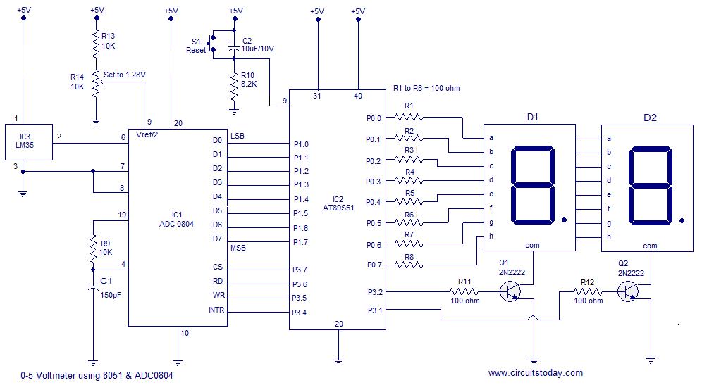 thermom tre digital en utilisant 8051 block diagram of electric car block diagram of adc0808