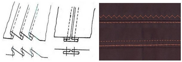 Decorative seam