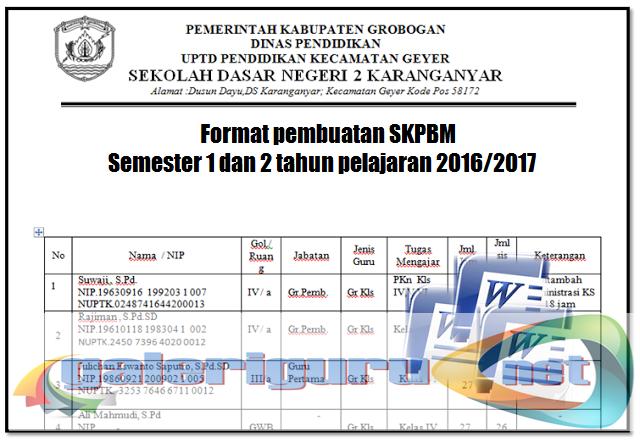 Contoh Format Pembuatan SKPBM Semester 1 dan 2 tahun pelajaran 2017/2018