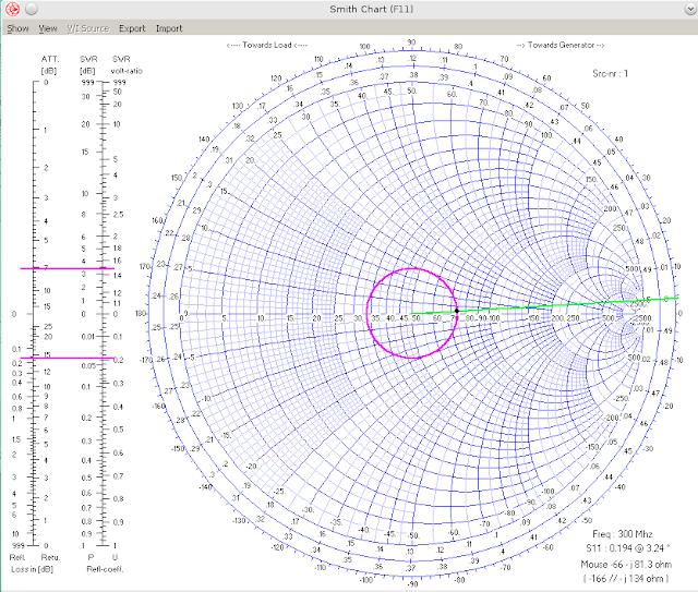 Antenna Modeler and Optimizer using 4nec2 software