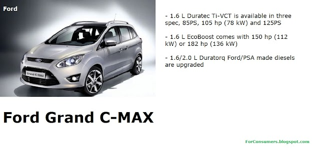 Ford Grand C-MAX test drive and review