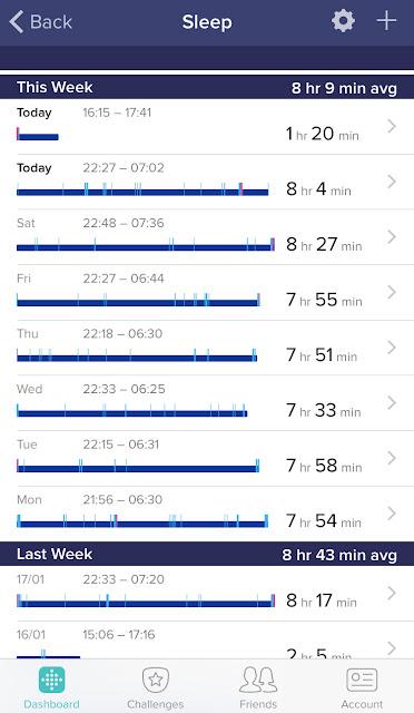 FitBit Charge HR Sleep