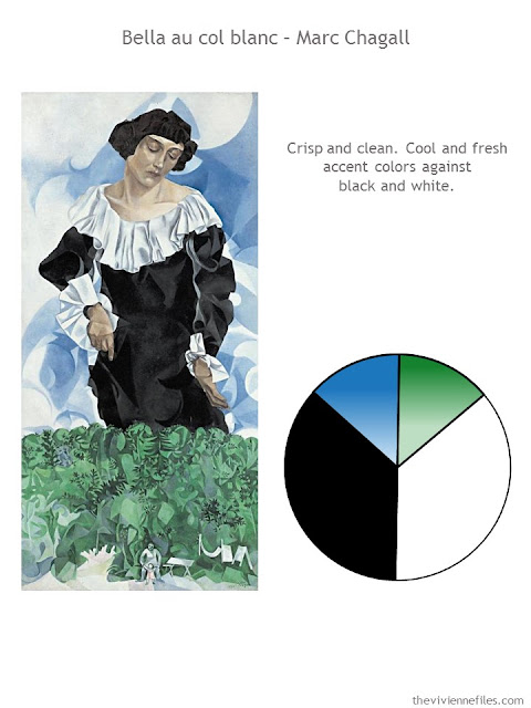 Femme au Col Blanc by Marc Chagall with style guidelines and color scheme