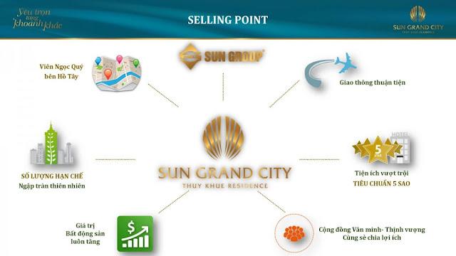 vị trí liên kết chung cư sun grand city