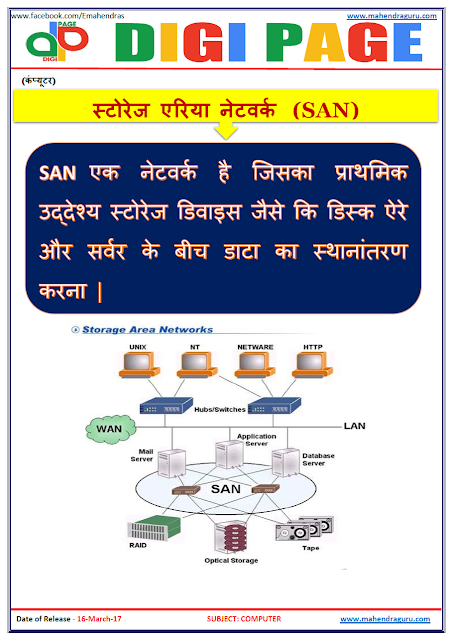DP | SAN | 16 - MAR - 17 | IMPORTANT FOR SBI PO