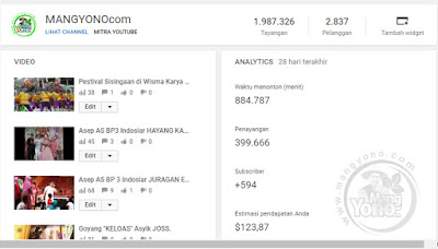 FOTO 2 : Subscribe Channel YouTube MANGYONOcom Sudah 2.837