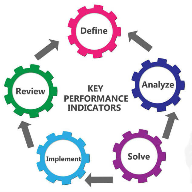 CBT MRO-Process-Management