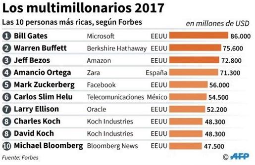 millonarios-2017
