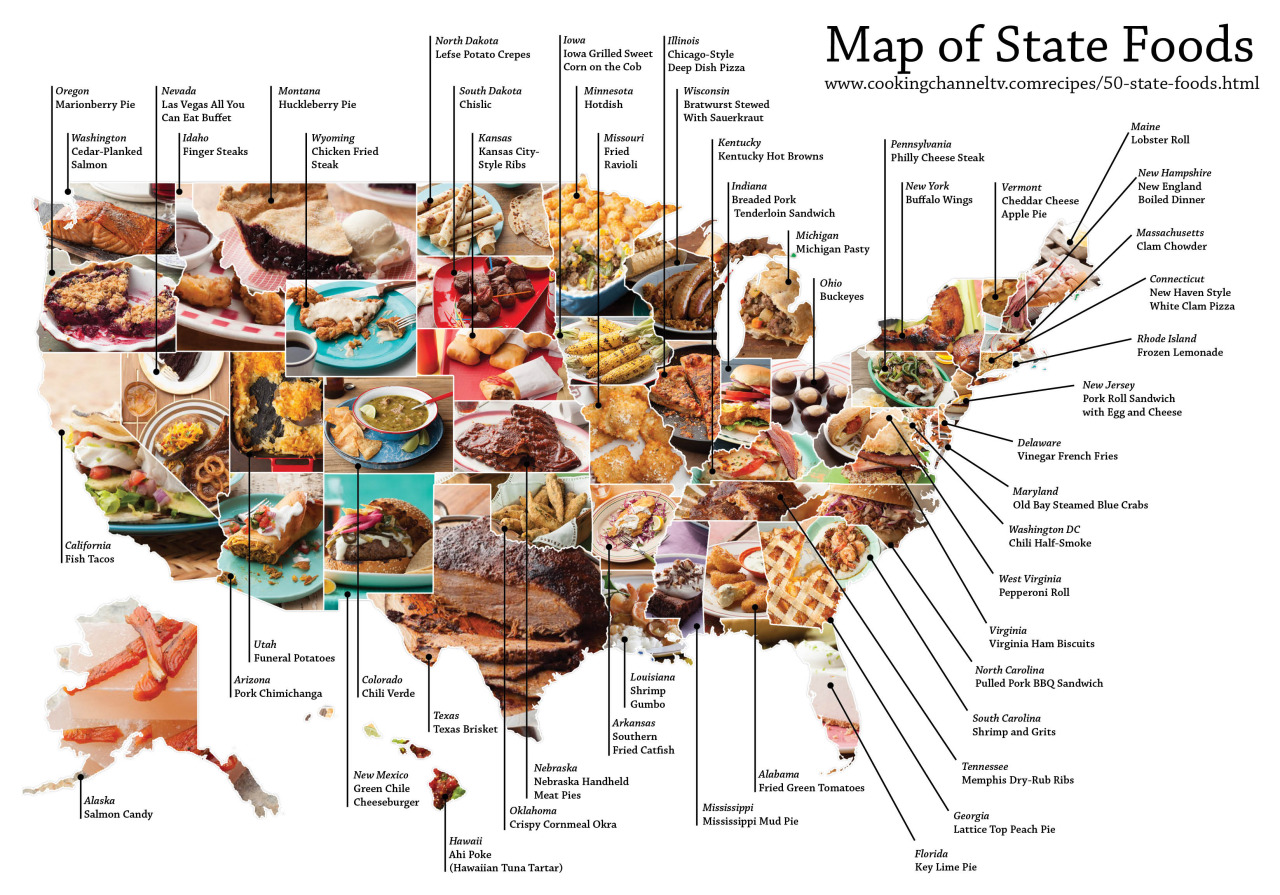 Map of each US States favorite foods.
