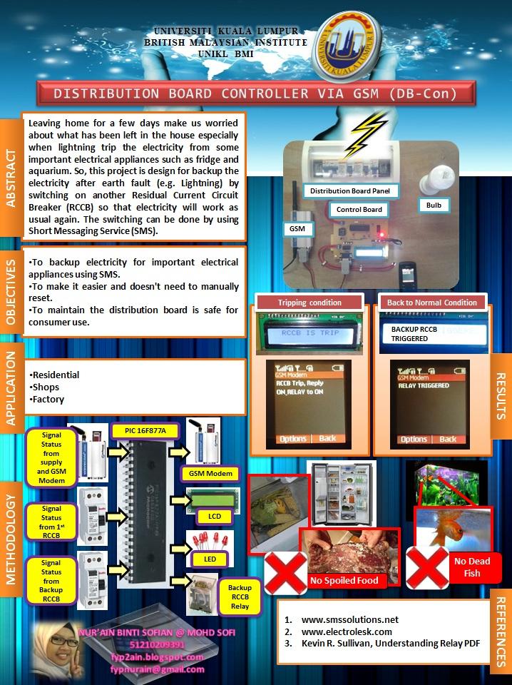 Distribution Board Controller via GSM (DB-Con)