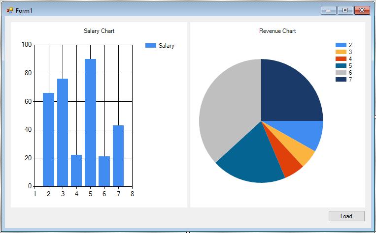 chart c#