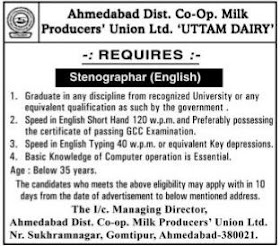 Ahmedabad Dist. Co-Ope. Milk Producers