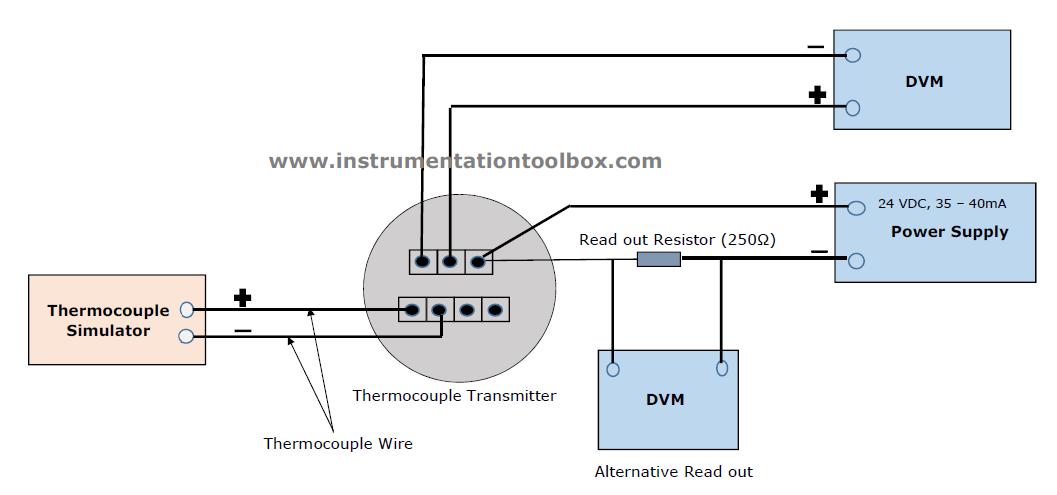 Thermocouple Wire Diagram | Wiring Diagram