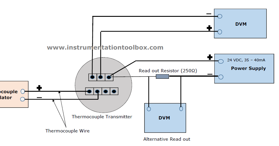 How to Calibrate a Thermocouple Transmitter ~ Learning Instrumentation And Control Engineering