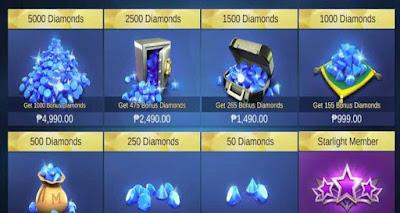 Cara Mendapatkan Diamonds