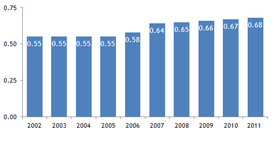 Dit zijn ondergewaardeerde hoog dividend betalende Europese aandelen