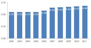 Nederlandse aandelen met een hoog dividendrendement