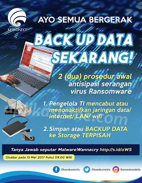 Prosedur awal antisipasi serangan virus ransomware wannacry