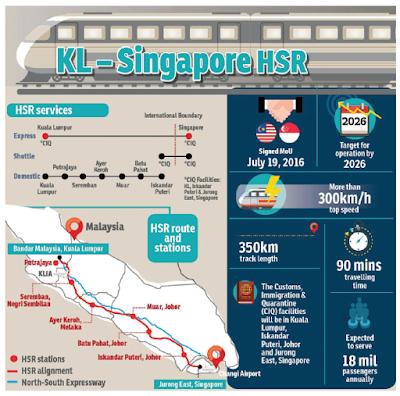 kl-singapura-90-minit