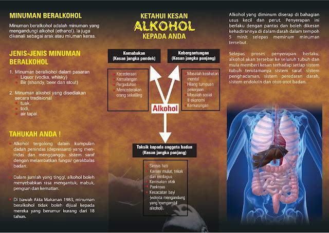Brochure Kiosk Pics Brochure Kesihatan