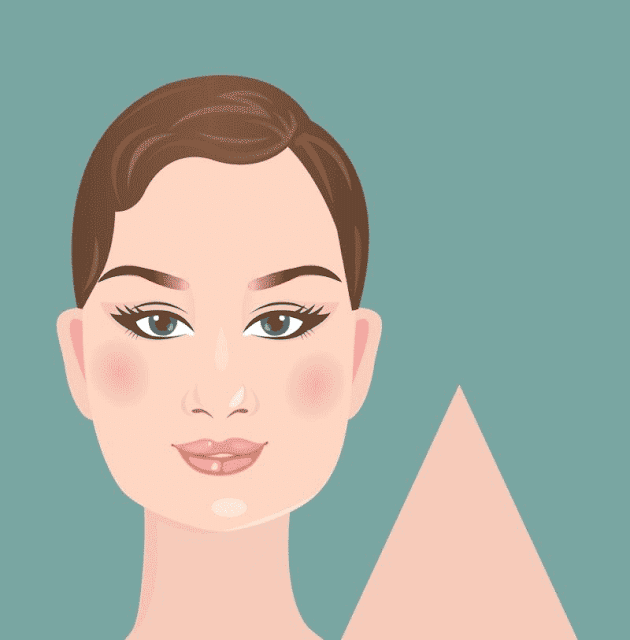 الوجه المثلث-الوجه الممتليء