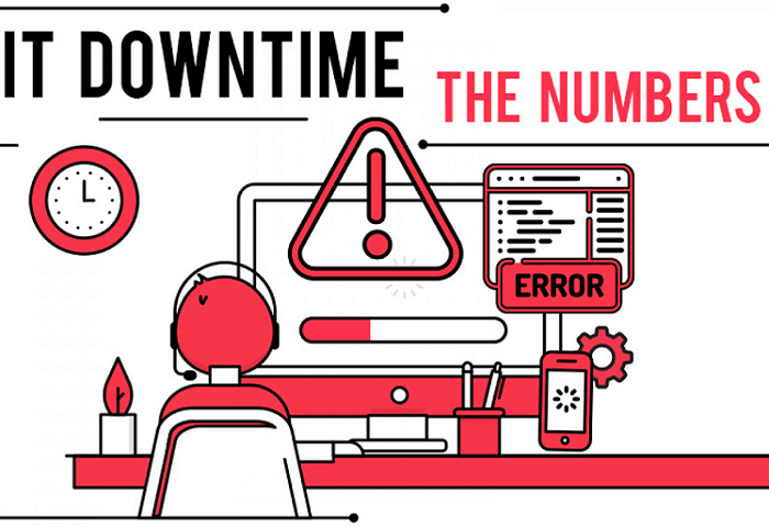 The Cost of Unplanned IT Downtime for Businesses