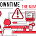 The Cost of Unplanned IT Downtime for Businesses [Infographic]
