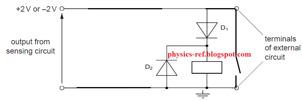 Physics 9702 Doubts | Help Page 141 | Physics Reference