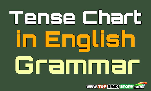 Tense Chart in English Grammar with Examples