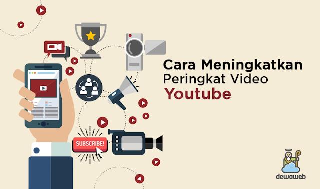 Cara Meningkatkan Peringkat Video di Youtube