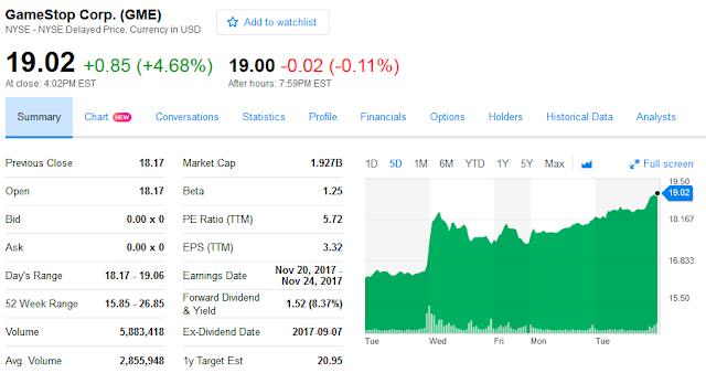 GameStop Q3 2017 November stock price increase Nintendo Switch