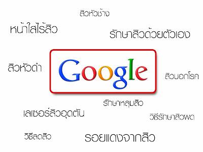 คำค้นเรื่องการรักษาสิวใน Google