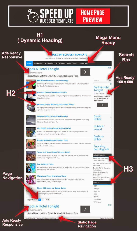 Download SpeedUp Template Gratis