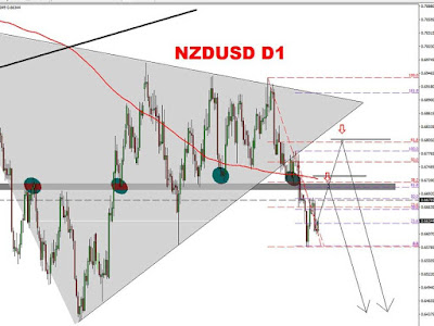 http://www.weekly-daily-analysis.co/2019/05/audusd-forex-forecast-6th10th-may-2019.html