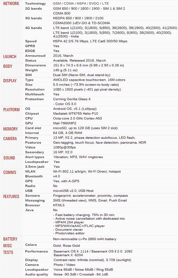Spesifikasi Lengkap OPPI F1 Plus
