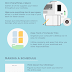 Make Working from Home Work for You infographic